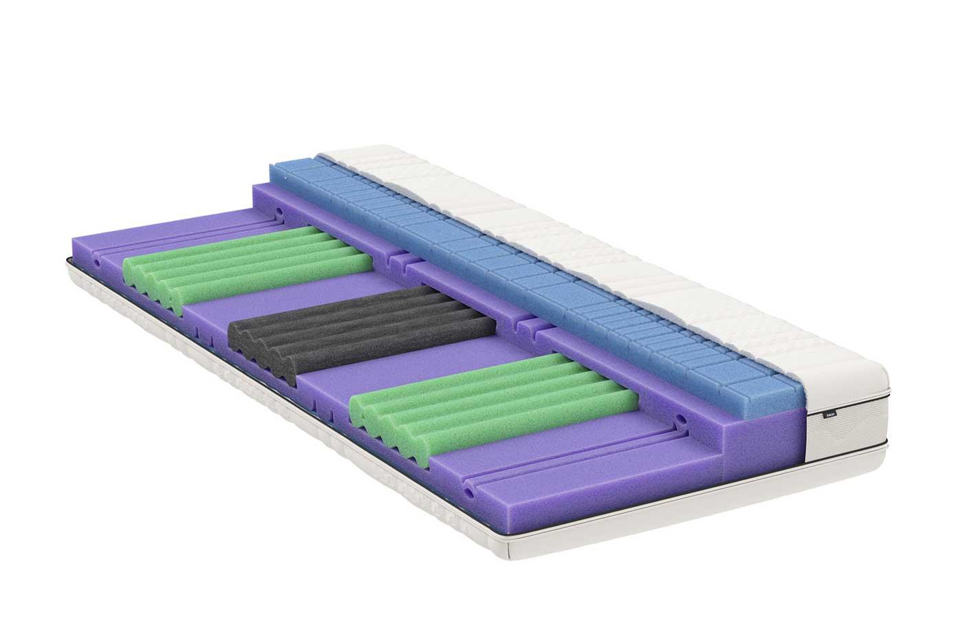 Obermatratze Bico VitaClass